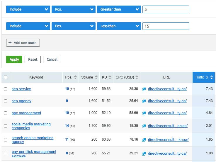 seo content keywords