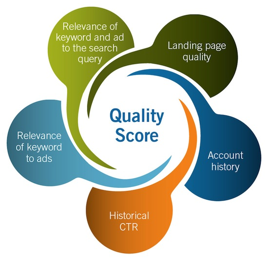 qualityscorecomponents
