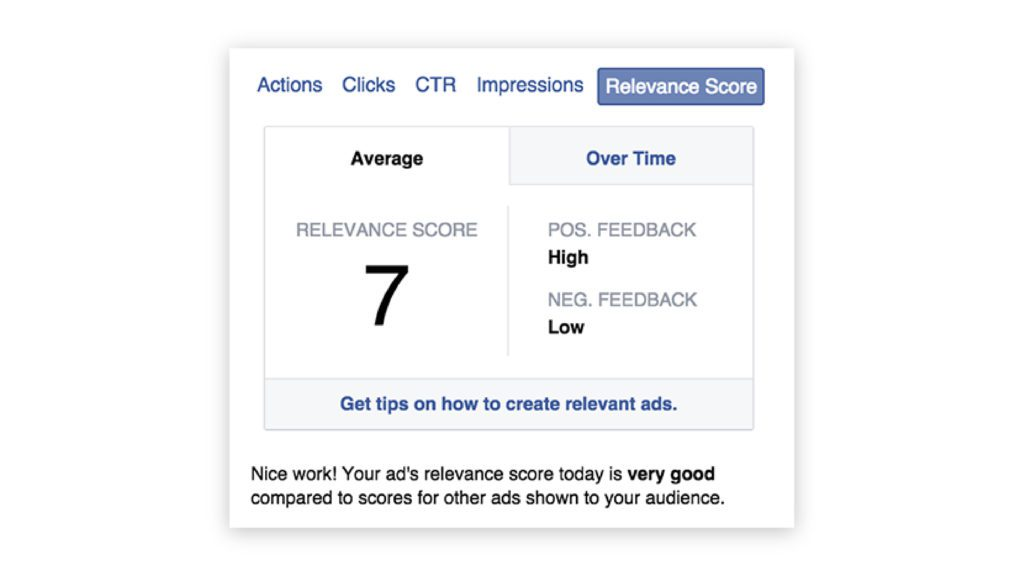 facebook relevance score for ad campaigns