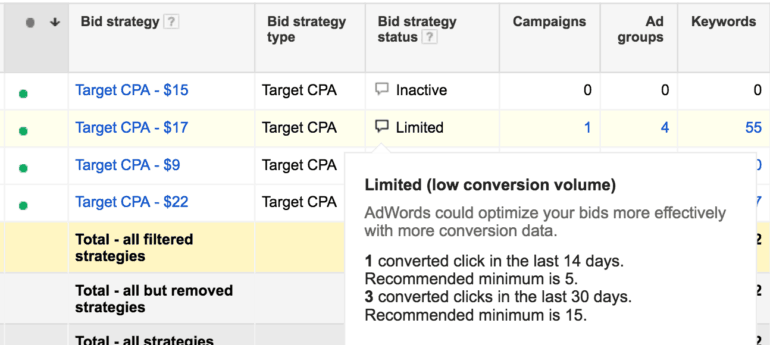 Use ECPC as one of the strong KPI metrics to track conversions.