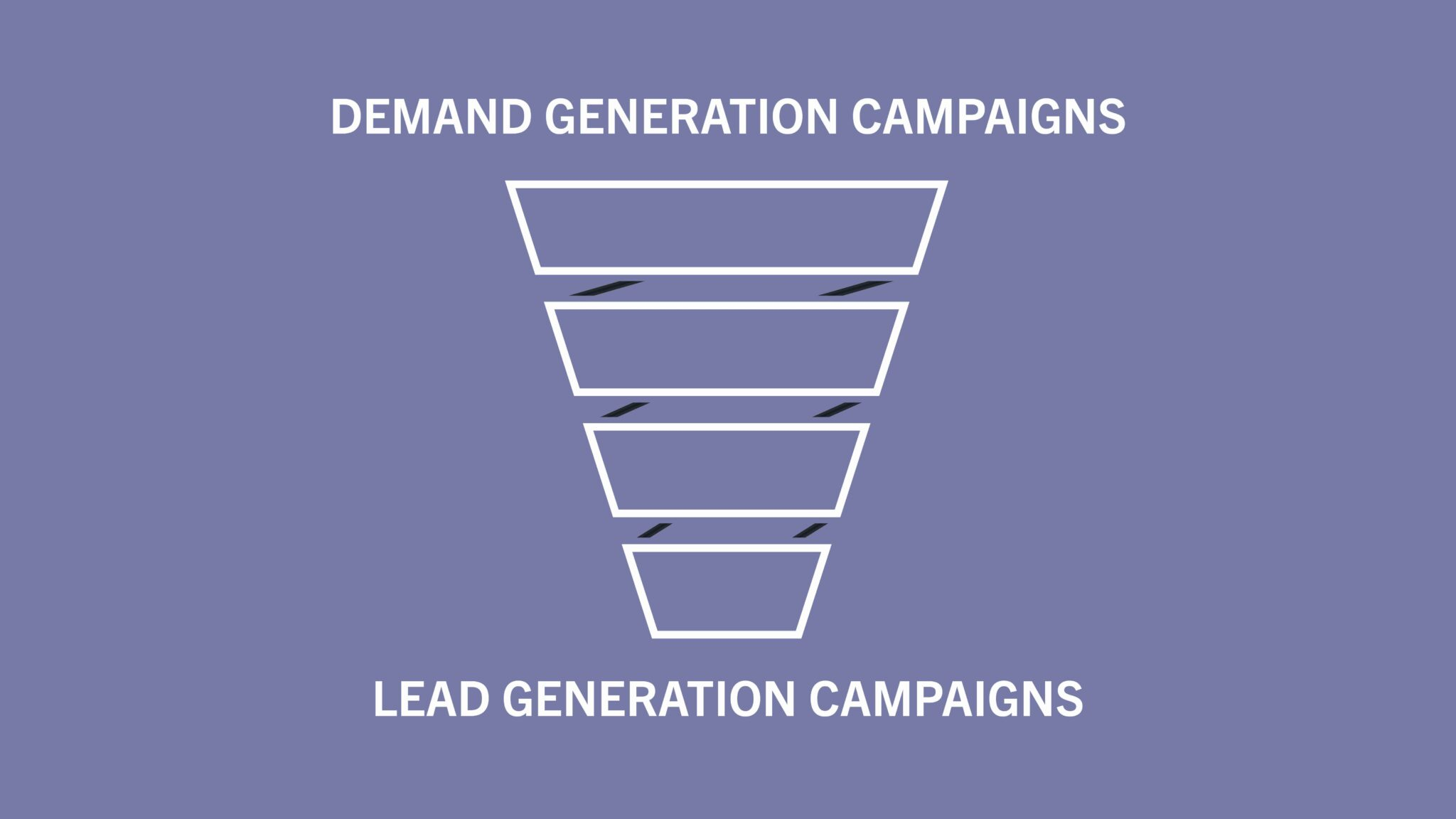 alignment between demand and lead generation strategies