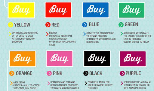 Emotional sales response to color