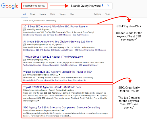 Difference between paid and organic content on SERP