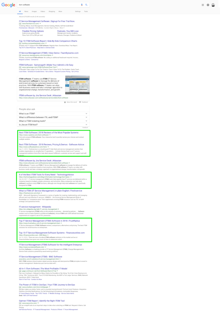 Third-party review sites are common in the SERP.
