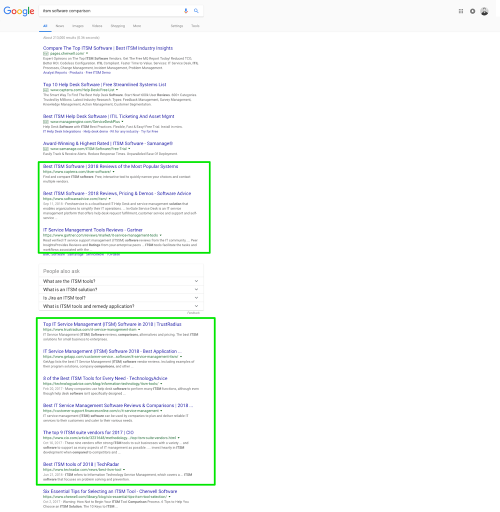 SERP results showing third-party sources.