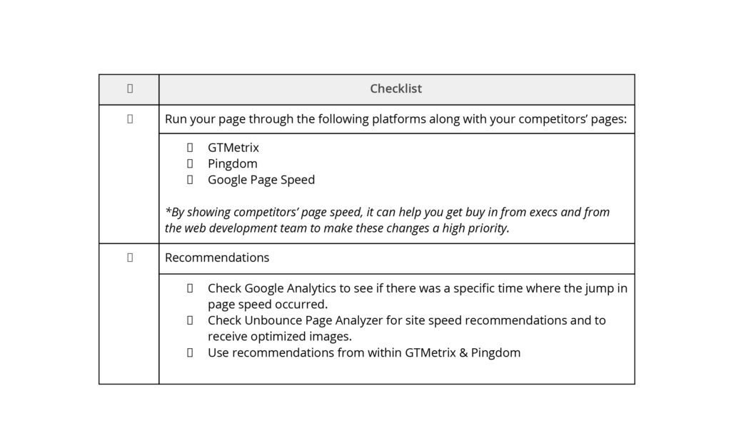 SEO Technical Audit questions to ask.