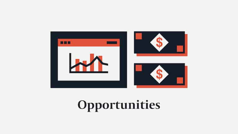 Graphic showing importance of tracking opportunities in B2B marketing.