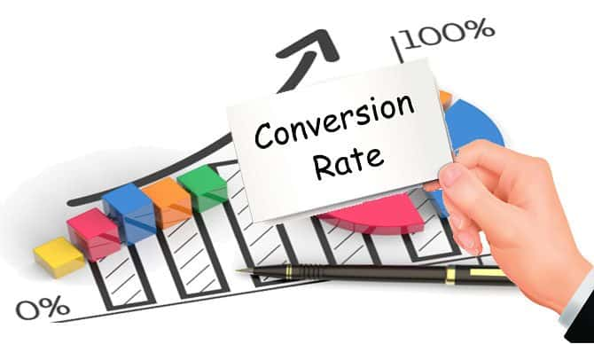 Conversion rate goes up as you optimize your website.