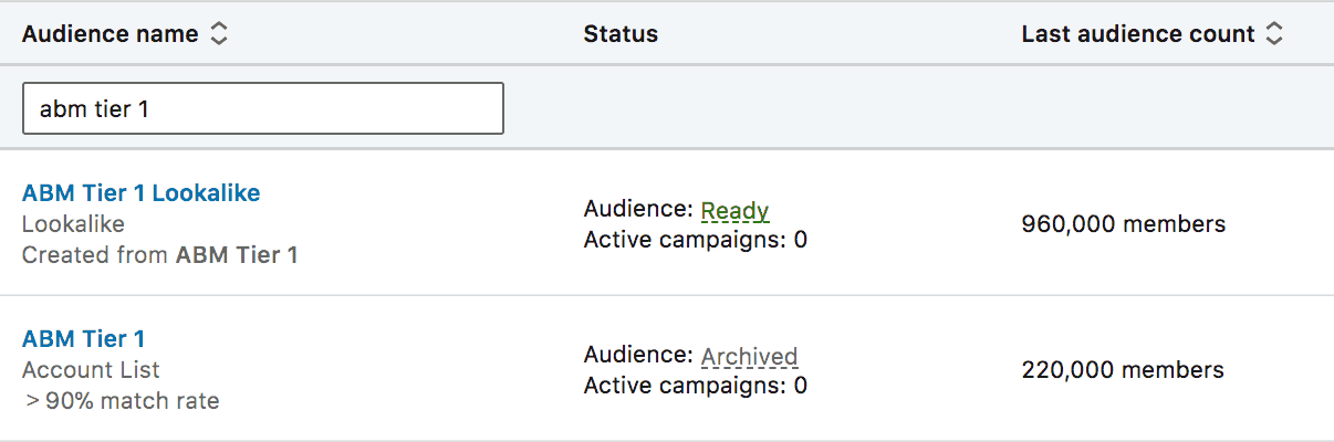 LinkedIn screenshot showing the impact of lookalike audiences.