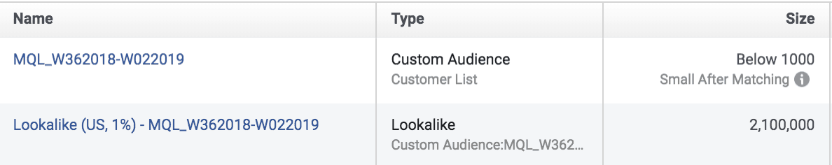 Screenshot of Facebook showing the impact of lookalike audiences.