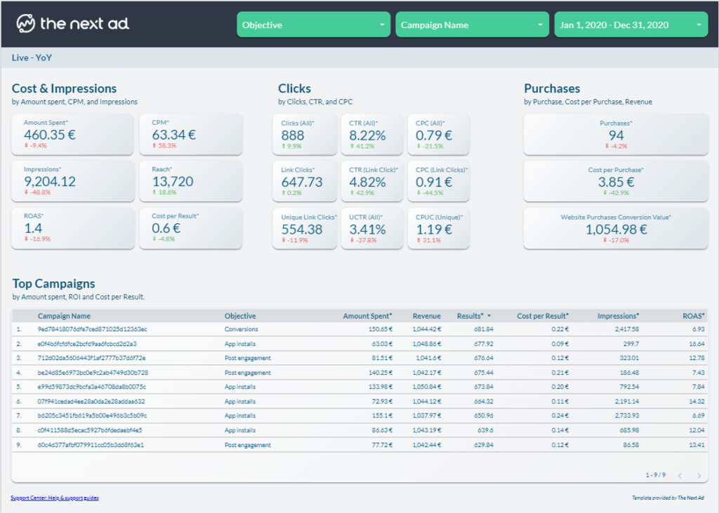the next ad data studio template