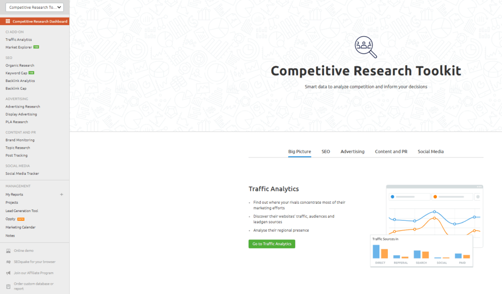 semrush seo competitor research tool