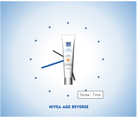 display ad example cosmetics