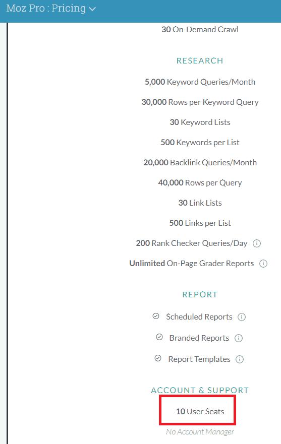 moz pricing breakdown