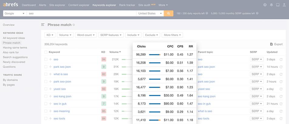 ahrefs click metrics