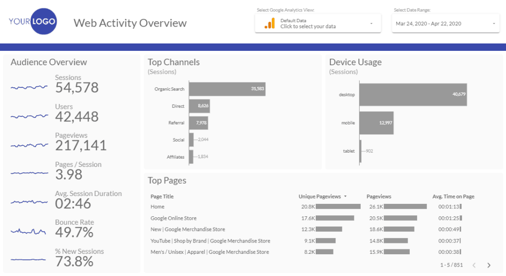 web activity google data studio example