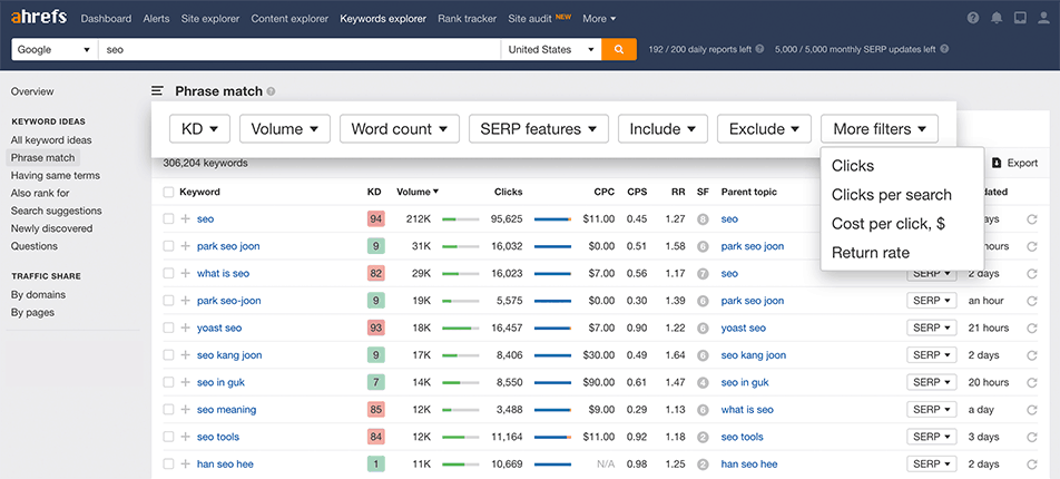 ahrefs ppc keyword research tool