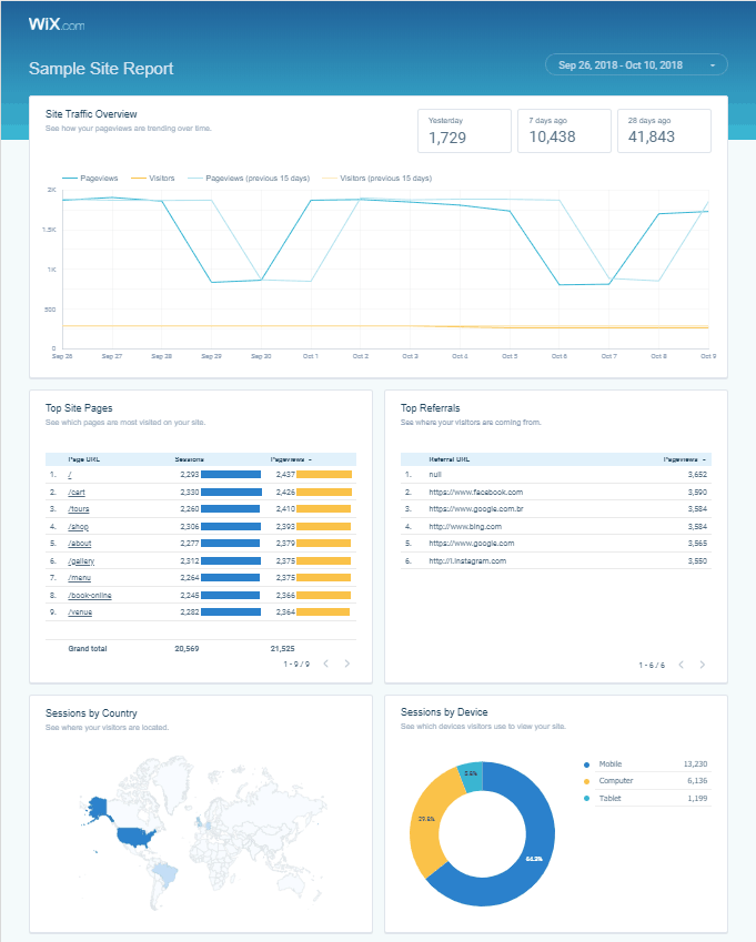 wix sample google data studio example