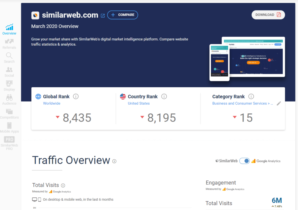 similarweb seo competitor research tool