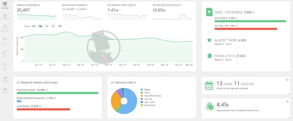 spyfu seo keyword analysis