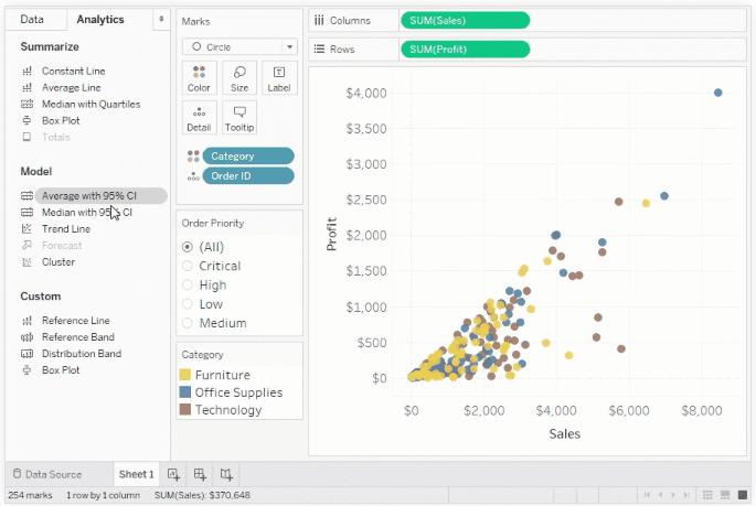 tableau analytics