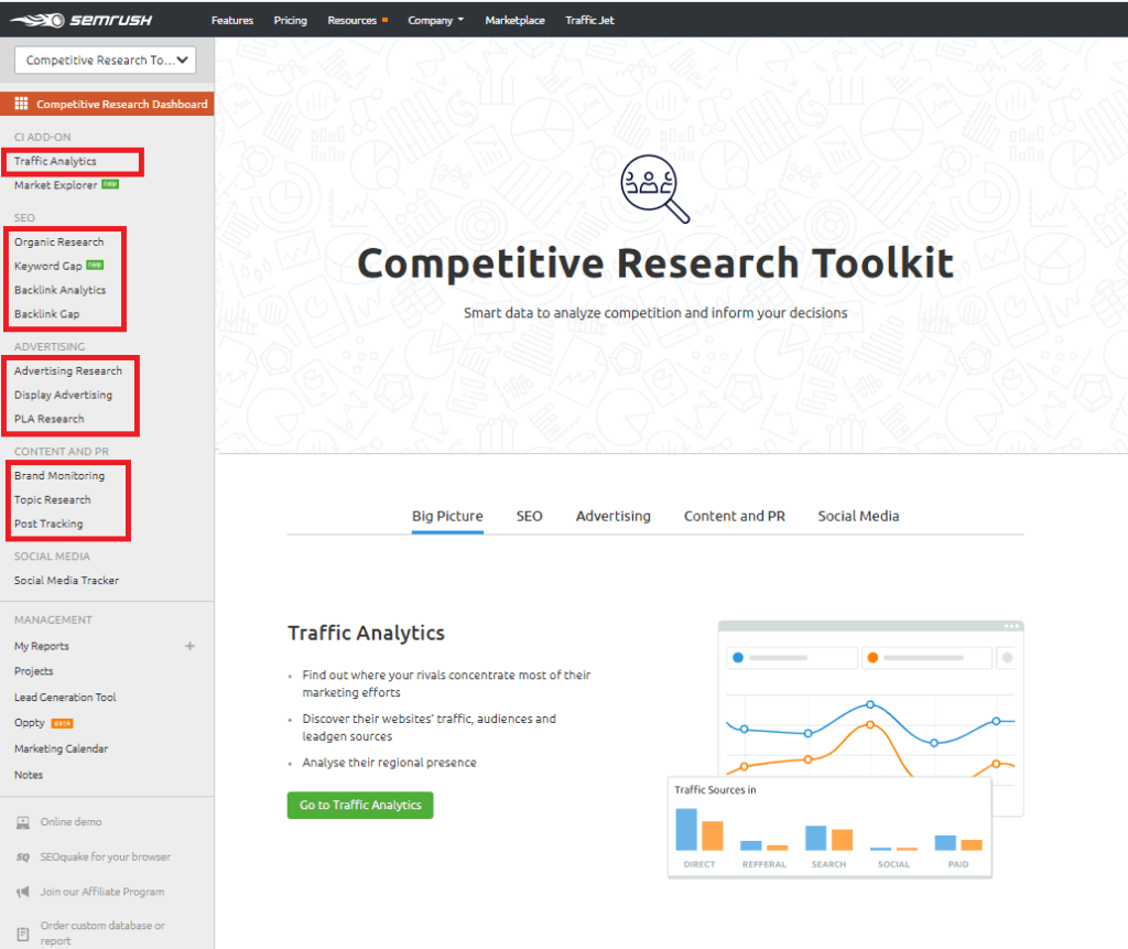 semrush competitor research tool
