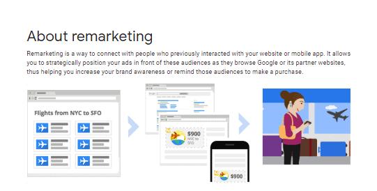 google remarketing definition