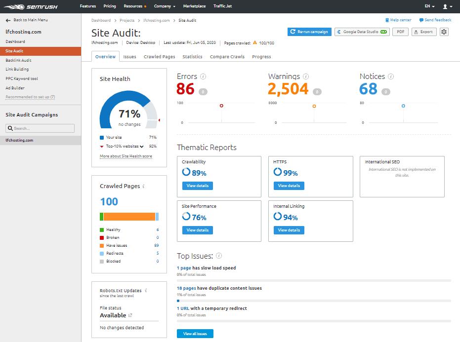 SEM rush Site Audit