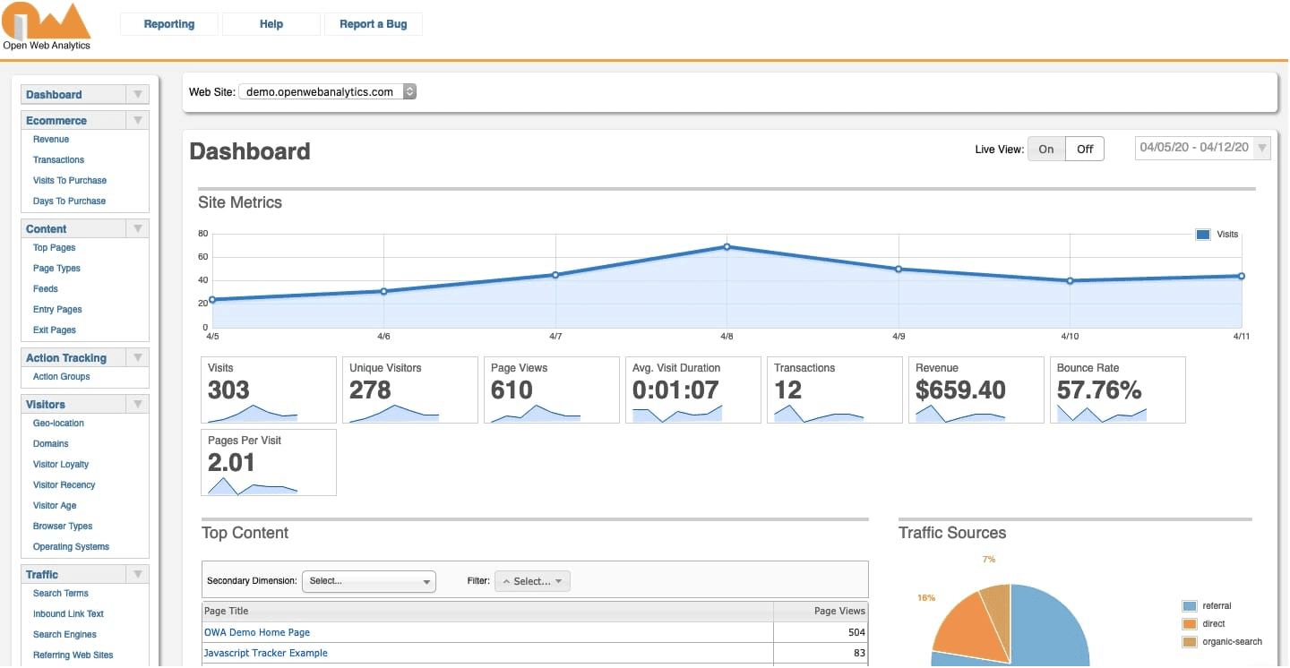 Open Web Analytics interface