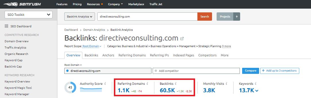 SEMrush Backlinks Analytics tool