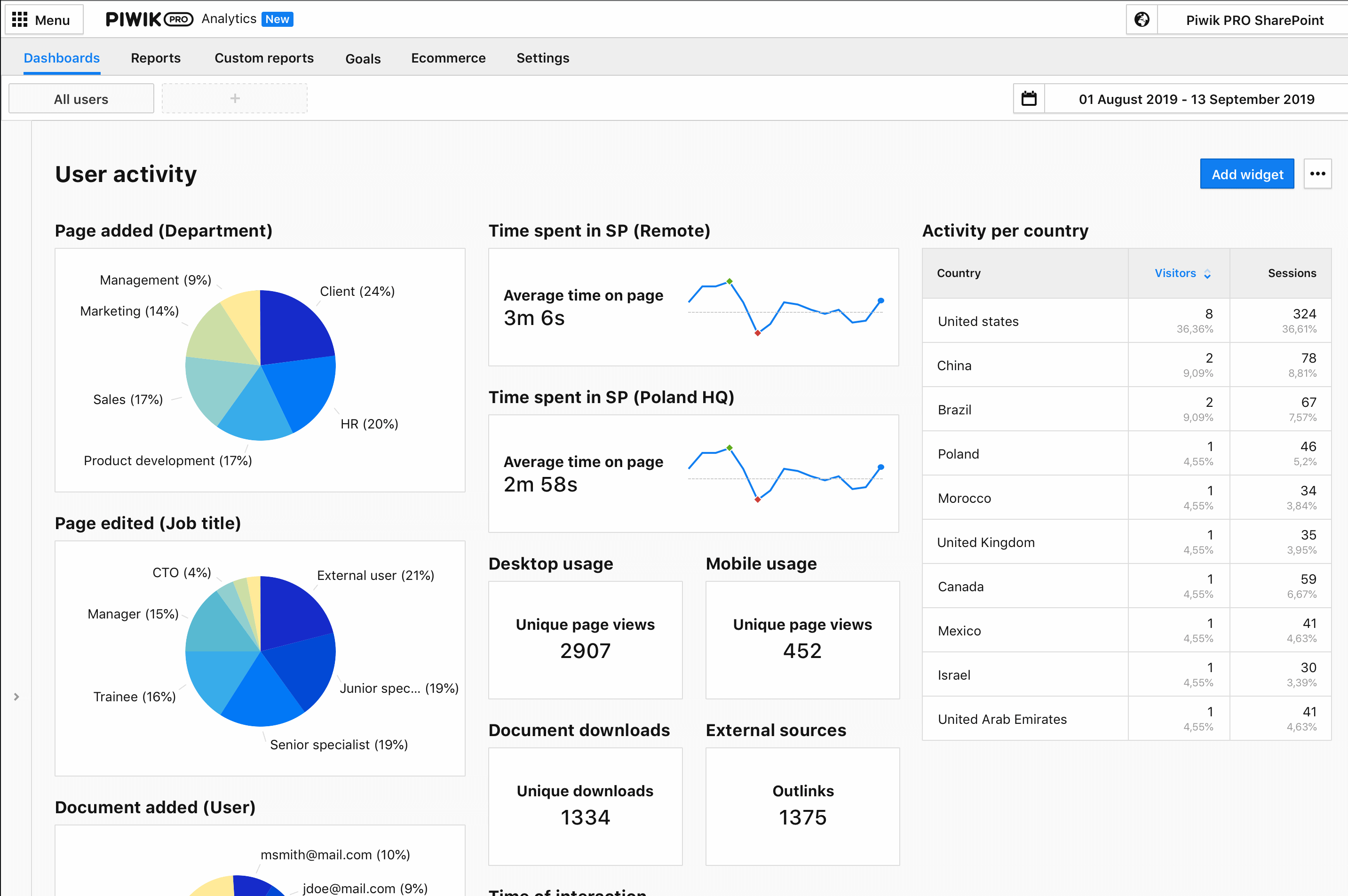 Piwik PRO Analytics Suite interface
