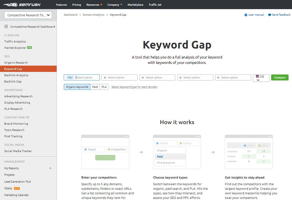 SEMrush Keyword Gaptool