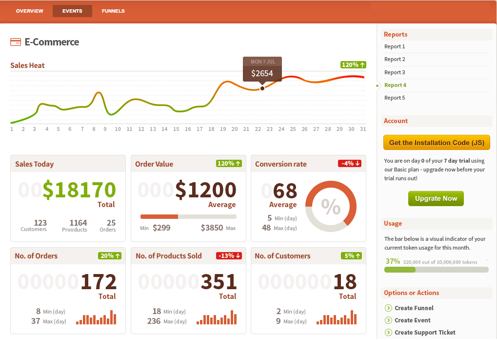 FoxMetrics interface