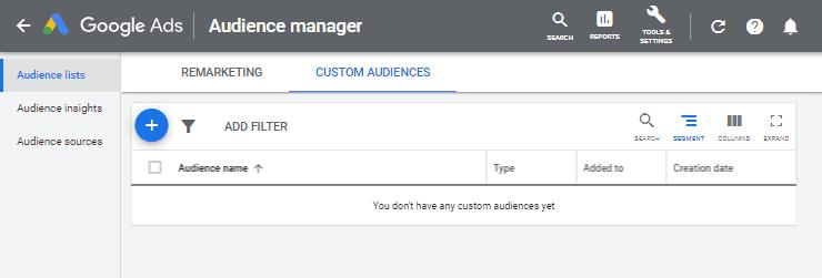 ppc audience targeting