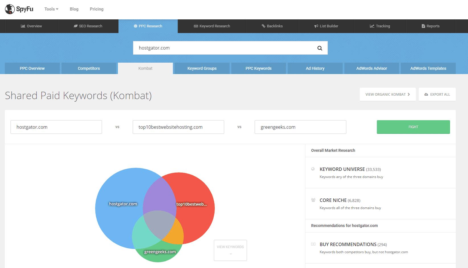 SpyFu's best competitor tool, Kombat