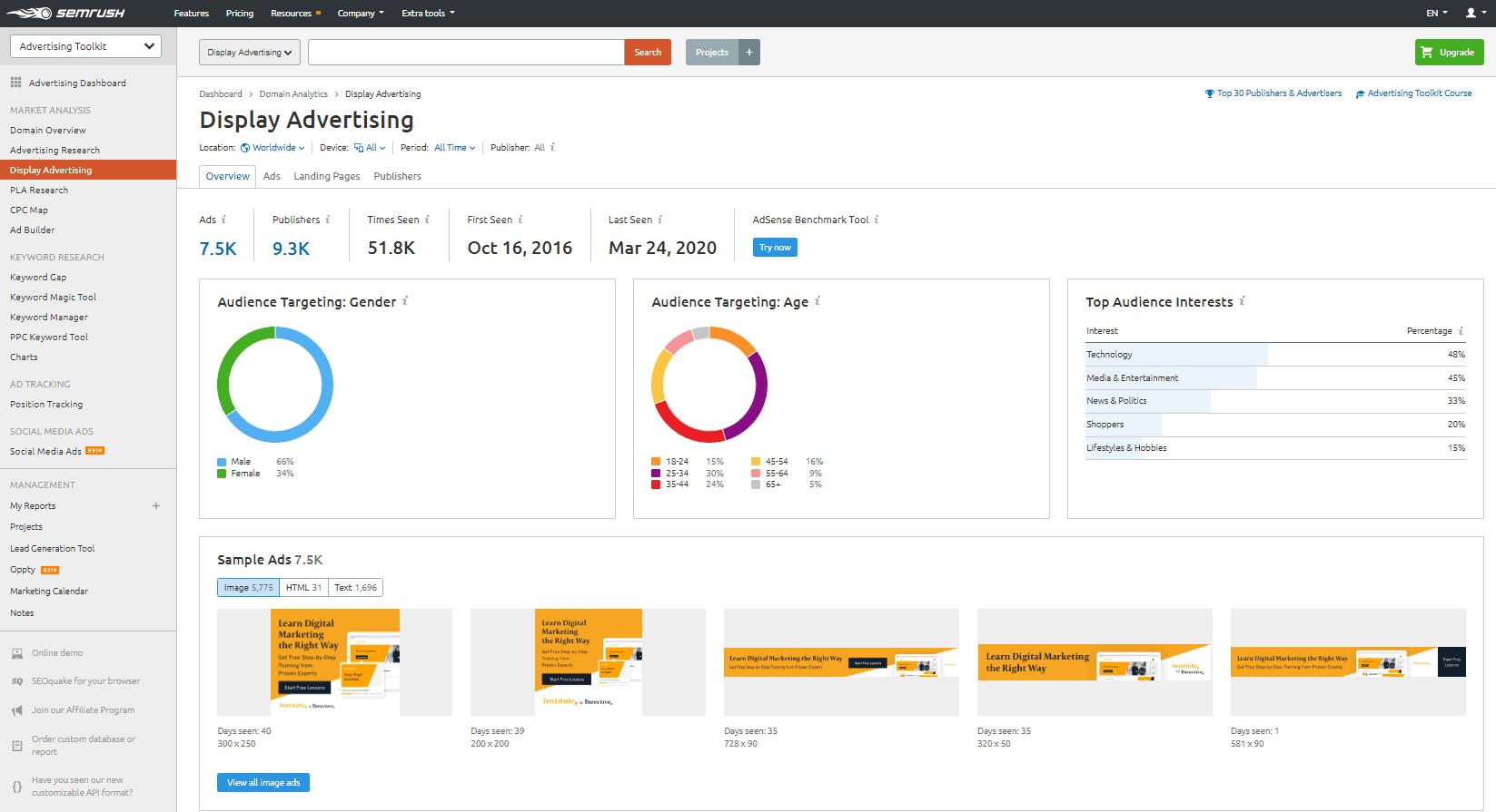 SEM rush Display Advertising Analytics