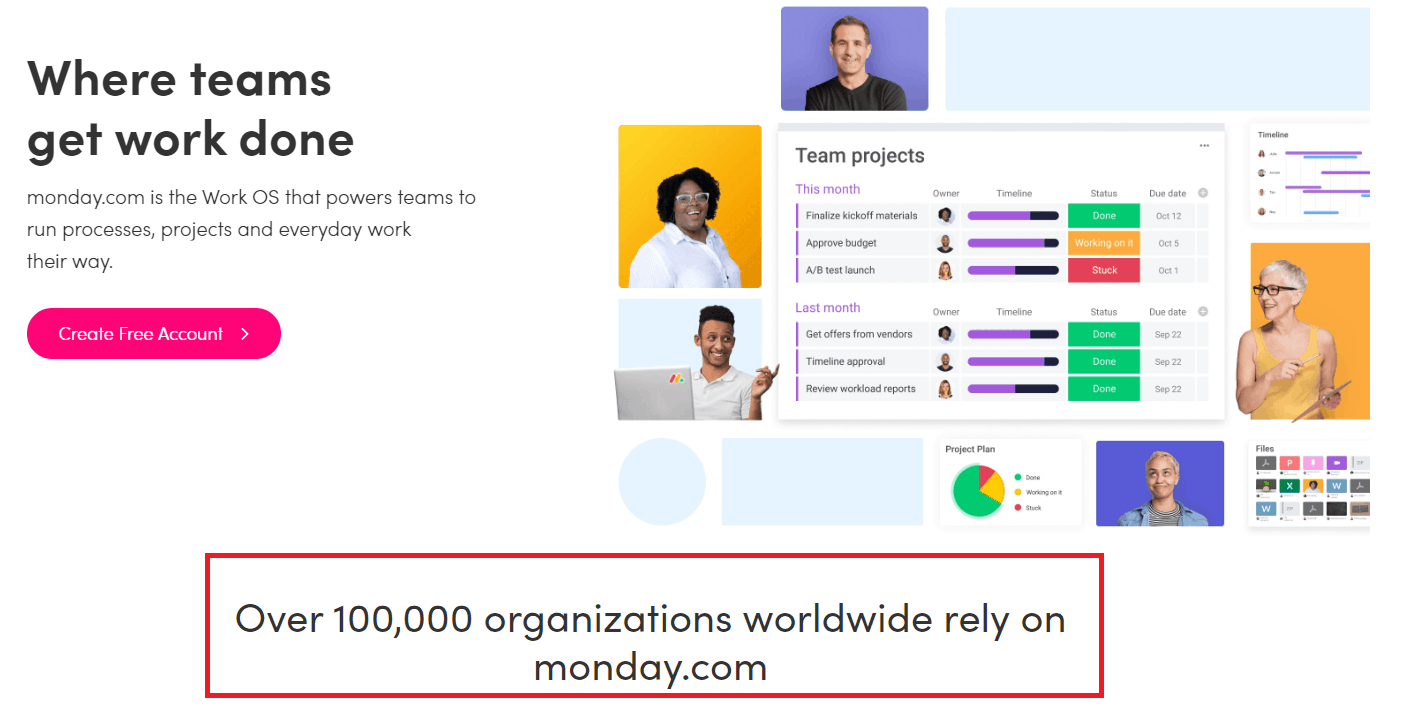 Raw data used as social proof marketing on Monday.com