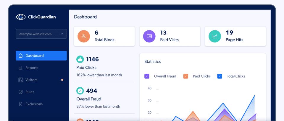clickguardian ppc tool